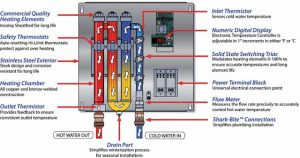 how does tankless hot water heater work
